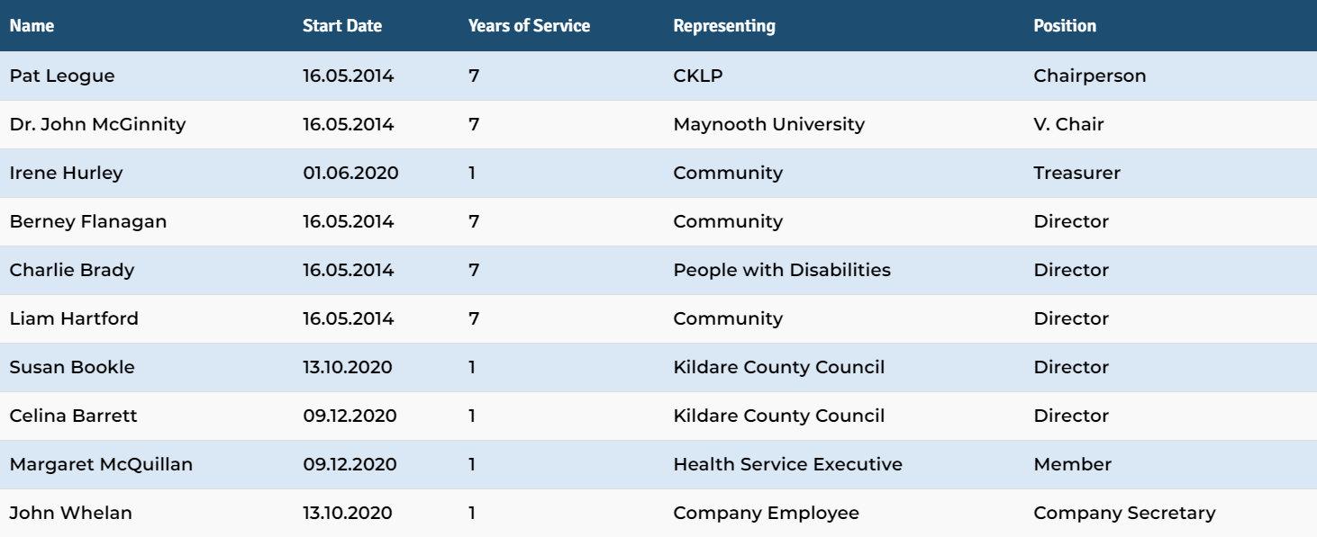 Trustees Local Link Kildare south dublin